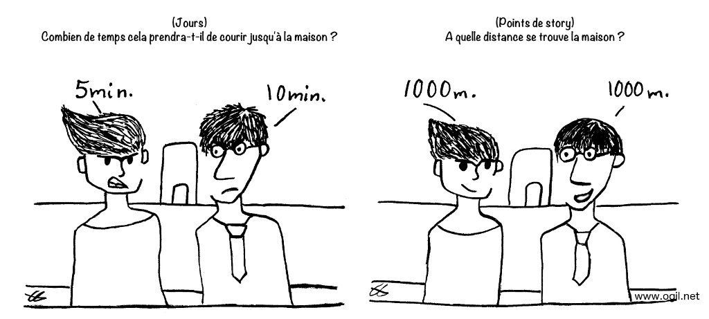 Scrum_Days_vs_StoryPoints_fr.png
