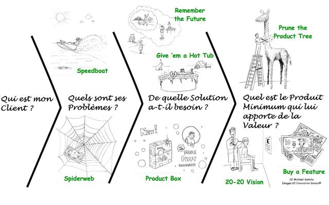 Innovation-Games-for-Lean-Startup-FR.jpg