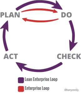 lean-enterprise-learning-loop_en.jpg