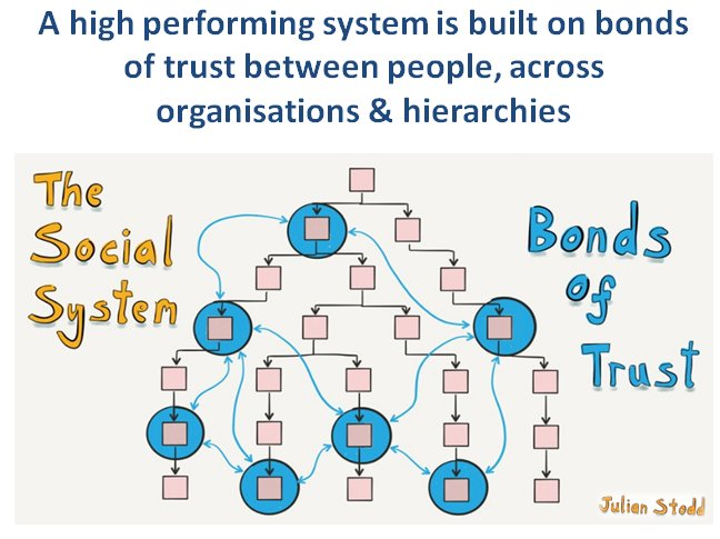 the-social-system-vs-bonds-of-trust_en.jpg
