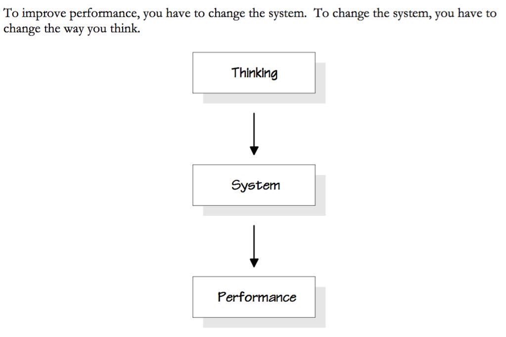 To-improve-performance en.jpeg
