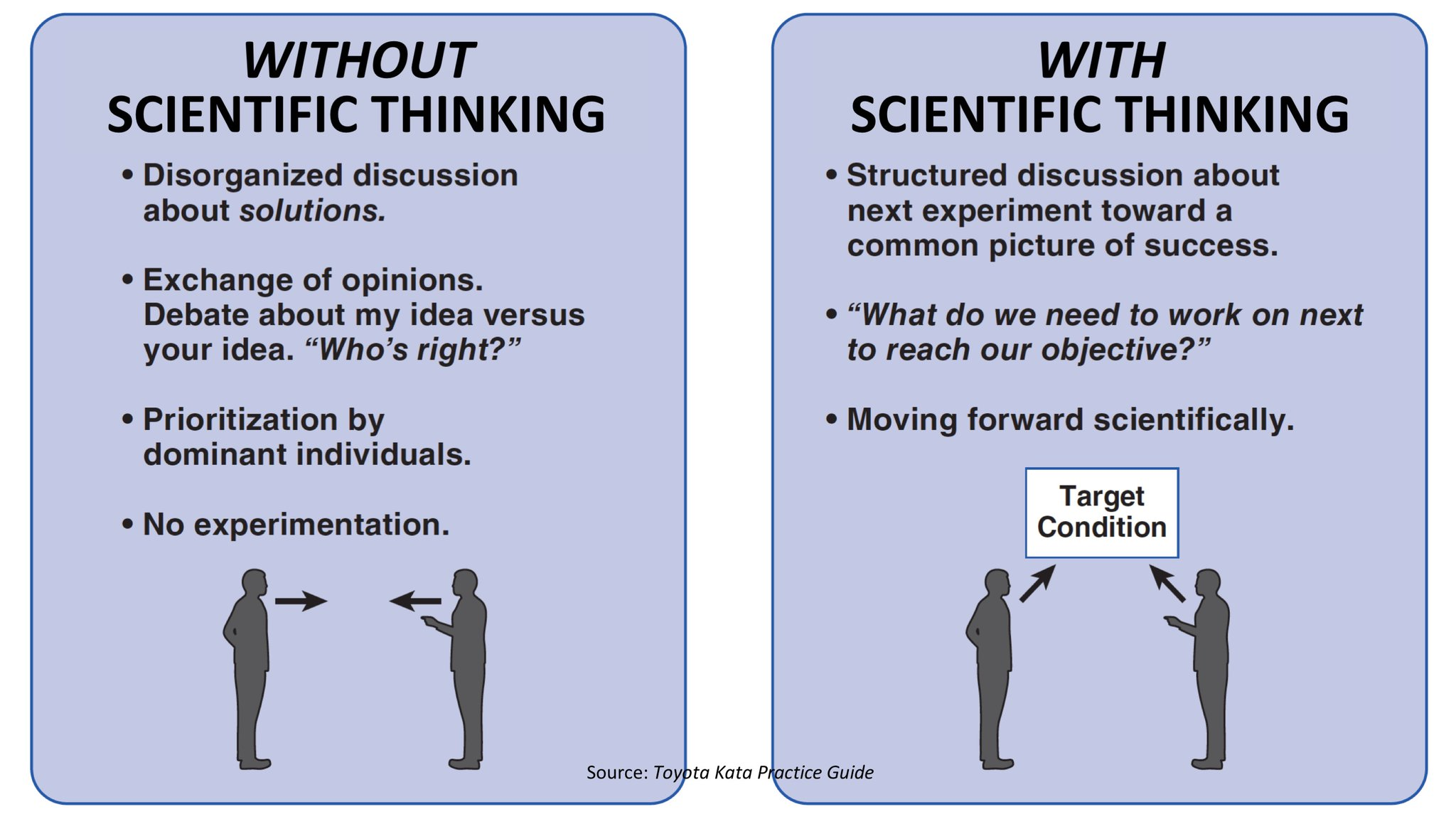 With-without-scientific-thinking en.jpeg