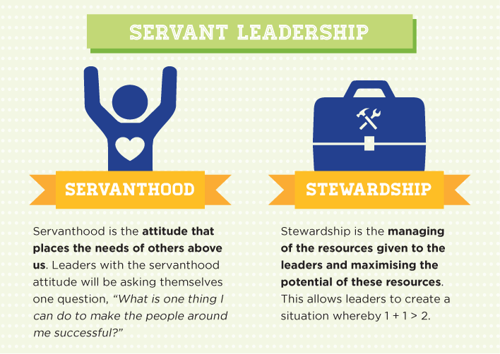 LE Servant-Leadership-Diagram en.png