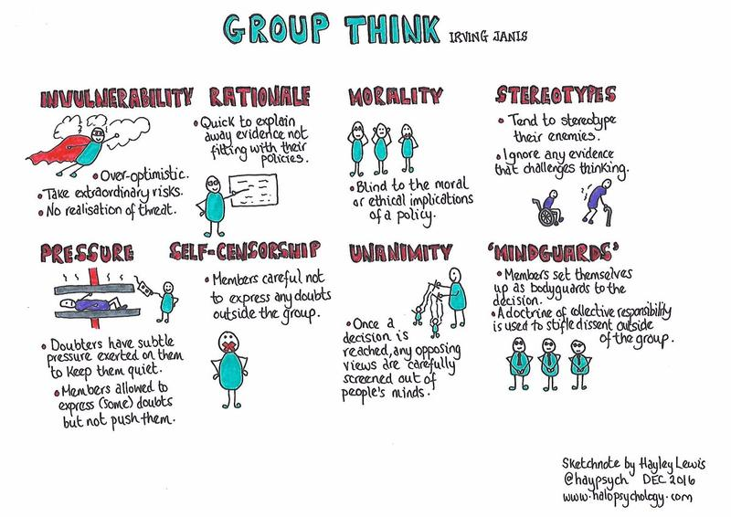 Group-think en.jpg