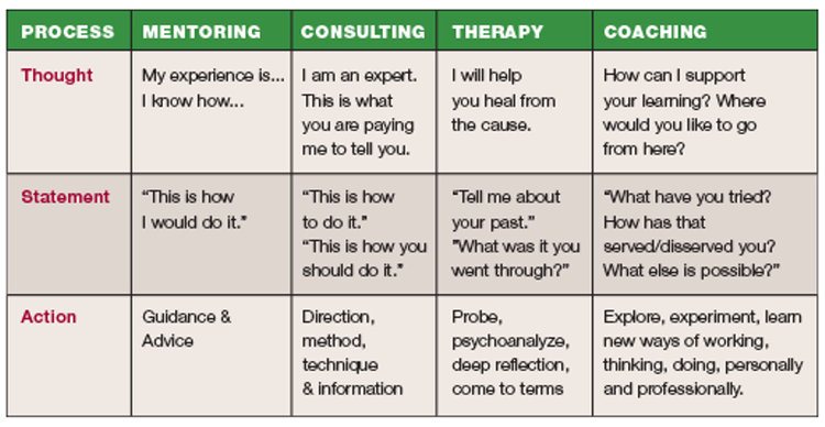 Coaching+vs+consulting+etc_en.png