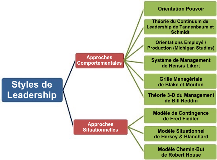 Leadership-styles-BJ fr.png