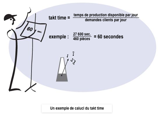 Calculating-takt-time fr.png
