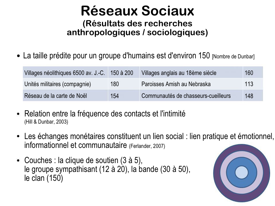 Sociology-Group-Size_fr.png