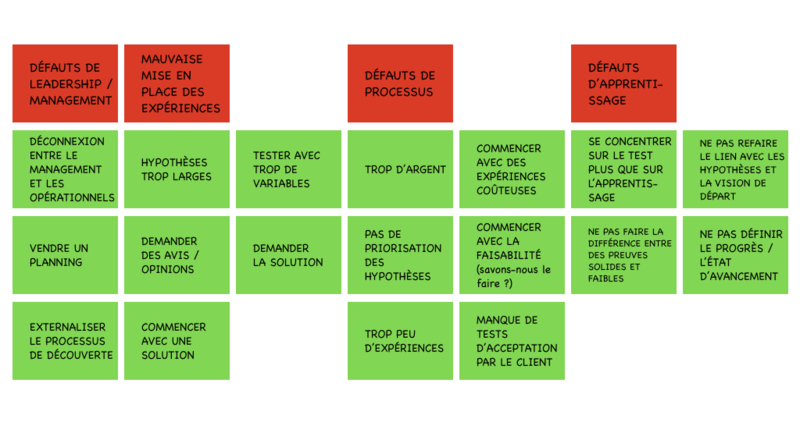 Lean-Startup-mistakes fr.png