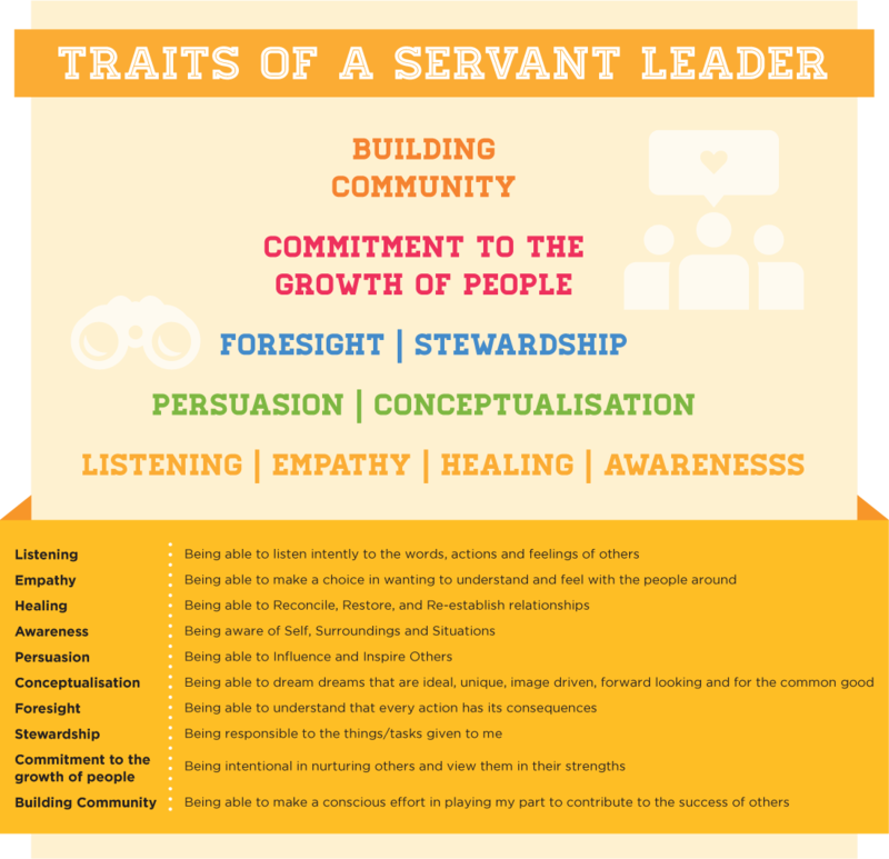 LE Servant-Leadership Traits-of-Servant-Leader en.png
