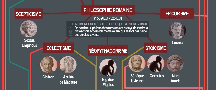 Philosophie-romaine.png