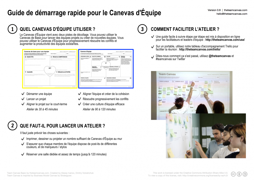 Team-Canvas-Start-Here_fr.png