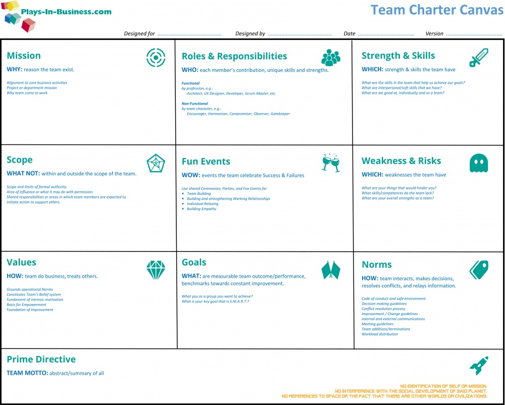 Team-charter-canvas-plain en.jpg