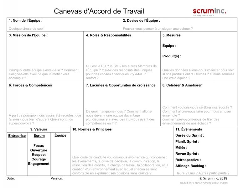 Fichier:Working agreement canvas v1.24 fr.png