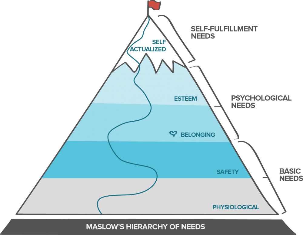 maslow-hierarchy-of-needs_en.png