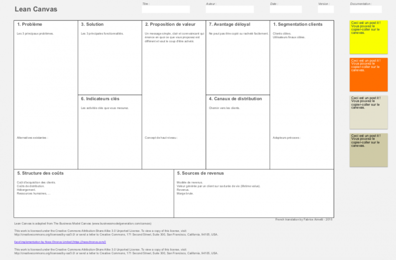 Fichier:Lean-canvas-excel.png