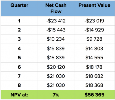 Npv-table-1024x888.png