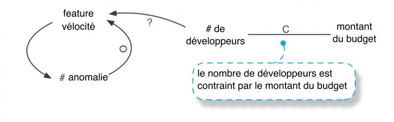 Fichier:Xsystems-thinking-8-fr.png