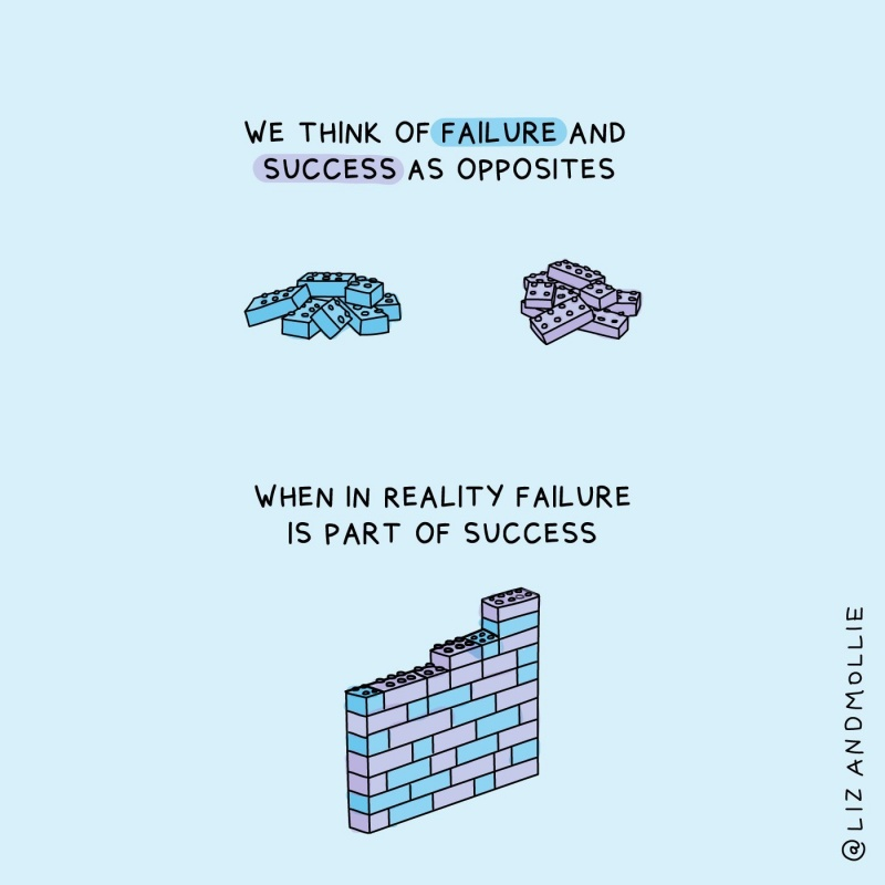 We-think-of-failure-and-success-as-opposites EN.jpeg