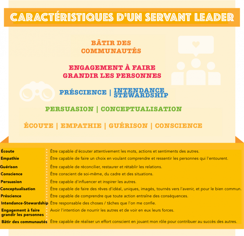 LE Servant-Leadership Traits-of-Servant-Leader fr.png