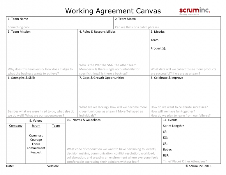 Fichier:Working agreement canvas v1.24 en.png