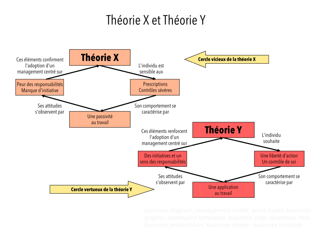 Theory-X-and-Theory-Y fr.png