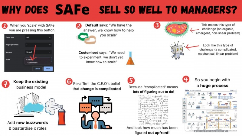 Why-does-SAFe-sell-so-well-to-managers EN.jpeg