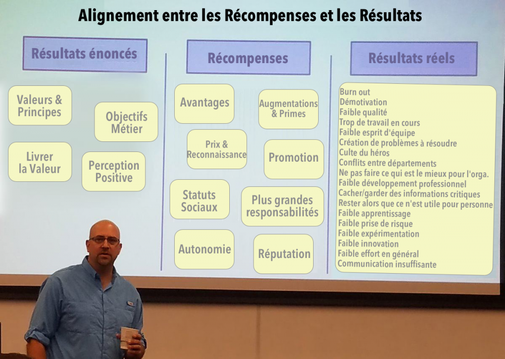rewards-outcomes-alignment_fr.png