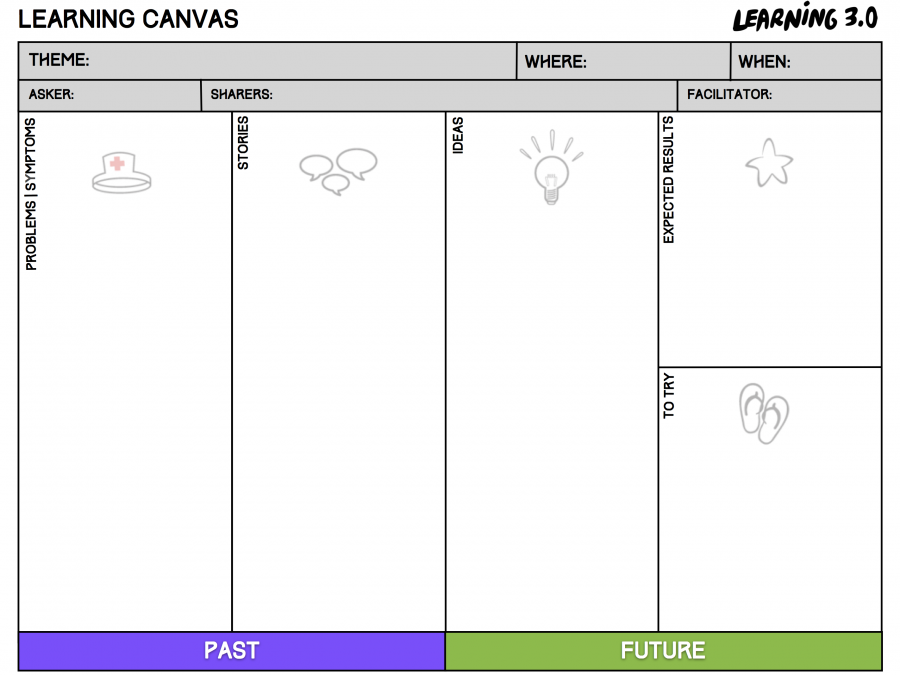 L30_LearningCanvas_v1_en.png