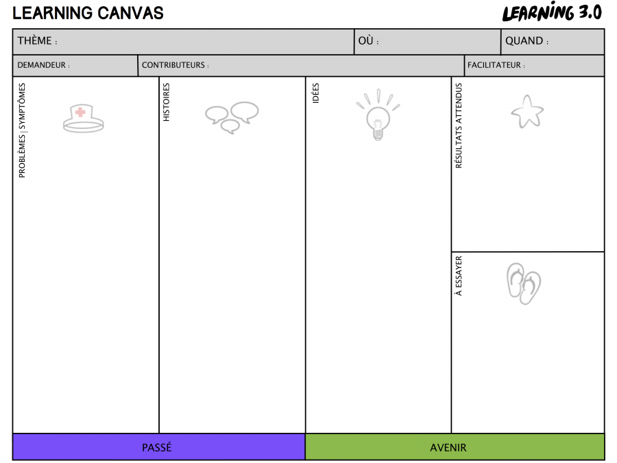 L30_LearningCanvas_v1_fr.png