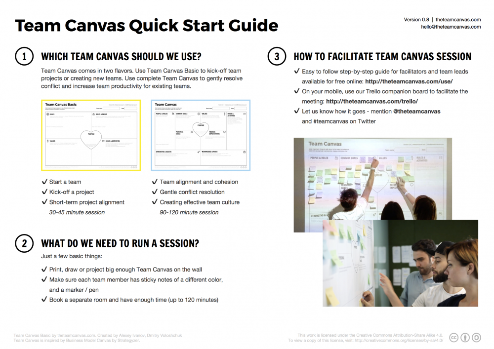 Team-Canvas-Start-Here_en.png
