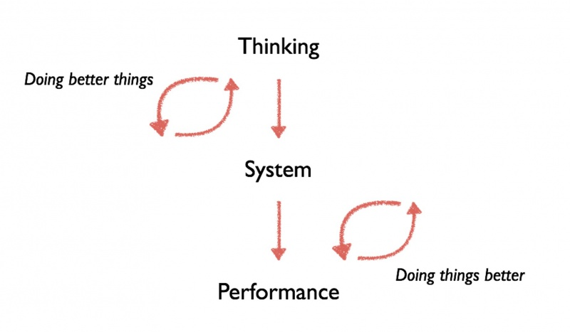 Change-system-design en.jpeg
