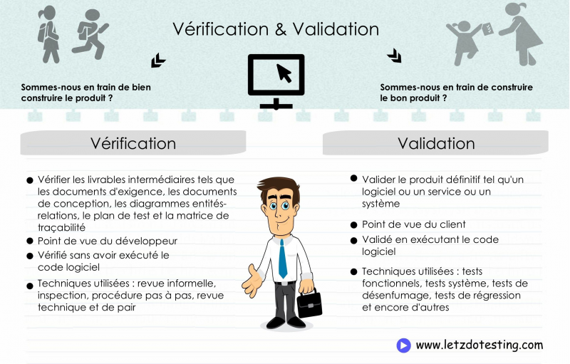 Verification-validation fr.png